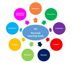 IPC-PLG